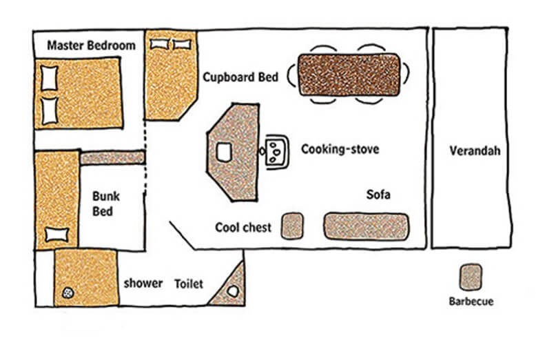 The layout of the tent